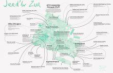 Carte des liens-médiation-partenaires Jard'In Zur © graphisme Clara Choulet